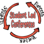 Student-Led Parent-Teacher Conferences 2019